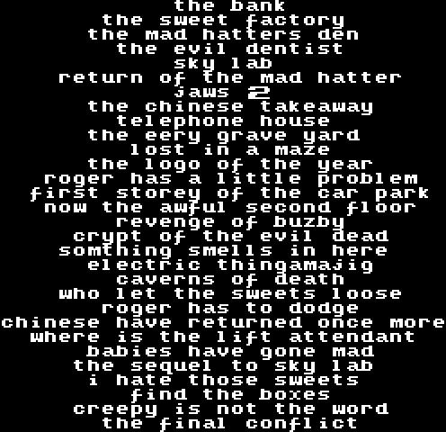 Blagger » Codetapper's C64 Site
